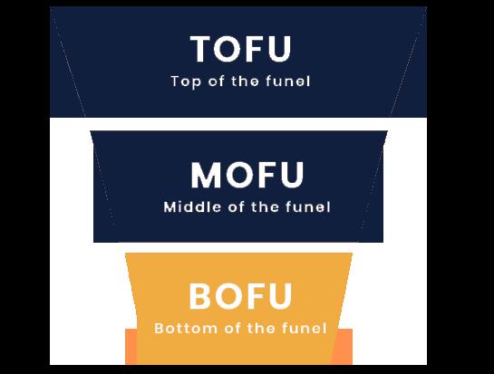 tofu-mofu-bofu-definitions