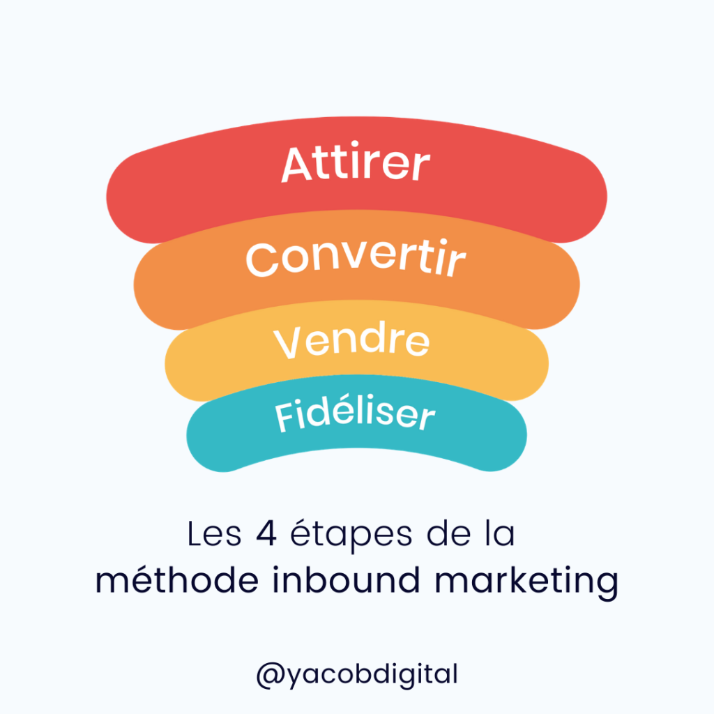 instagram-yacobdigital-marie-ponthieux-freelance-marketing-digital-rouen